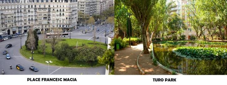 turo-park-barcelone-immobilier acheter en espagne