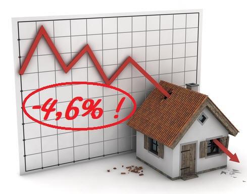chute des prix de vente acheter immobilier en Espagne 1