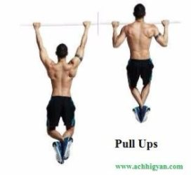 Pull Ups, Six Pack Kaise Banaye
