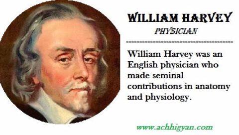 विलियम हार्वे की जीवनी | William Harvey Biography In Hindi