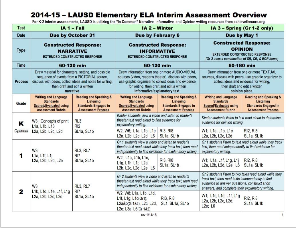 Goverment Social Stu S Worksheet For 3rd Graders