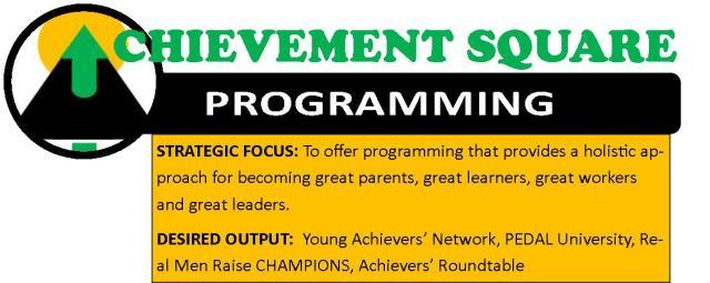 Programming Logo
