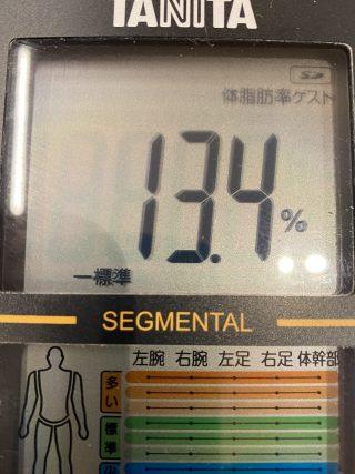 【体脂肪至上主義】体重:64.1kg  体脂肪:13.4%