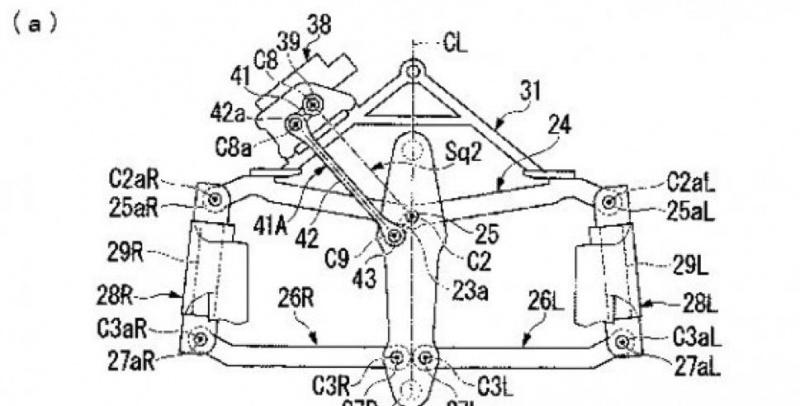 Honda prépare un gros scooter à trois roues » AcidMoto.ch