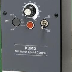 S Drive Wiring Diagram Trailer Plug Us Dc Drives Variable Speed Motor Control Nema 1 Ip50