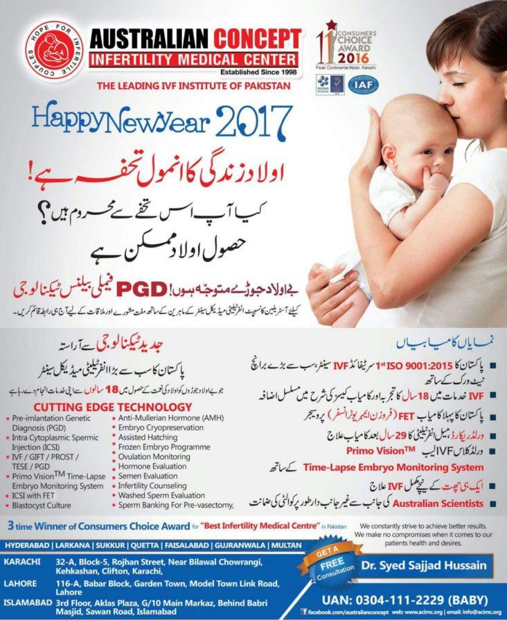 Australian Concept Infertility Medical Center – Best ...