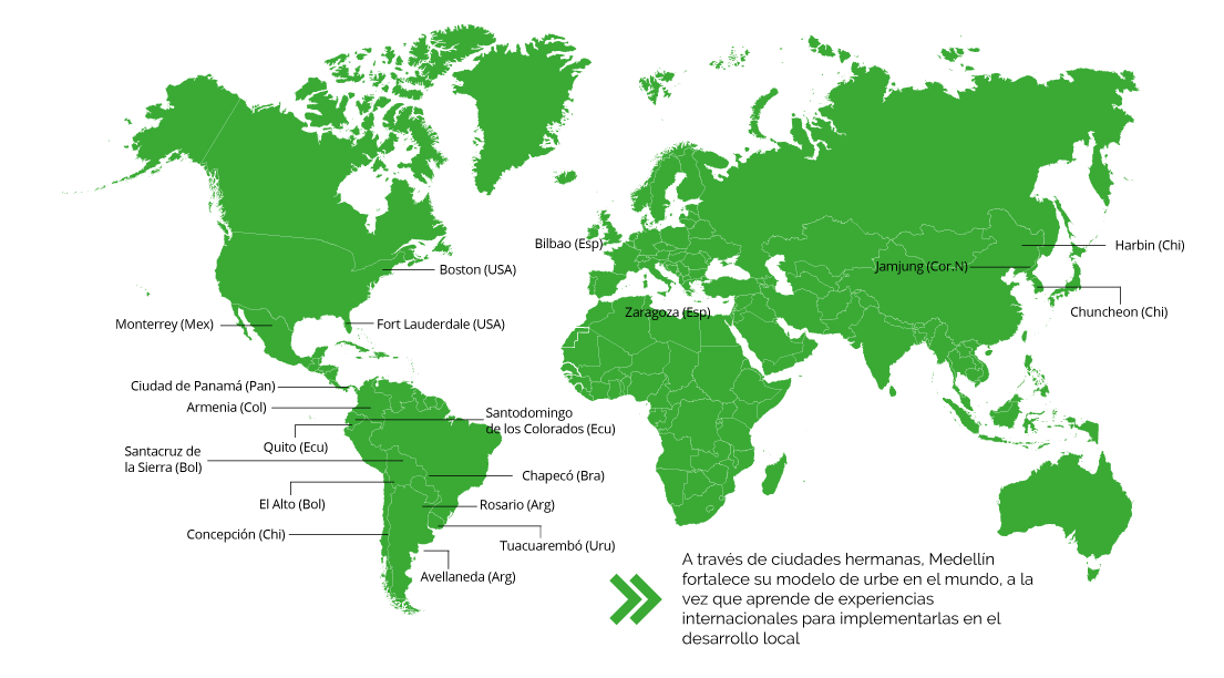 Hermanamientos de Medellín