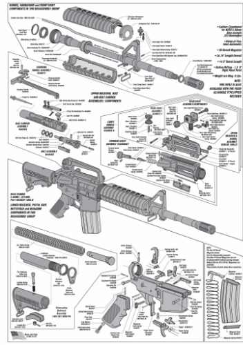 AR-15 DIAGRAM SCHEMATIC GLOSSY POSTER PICTURE PHOTO shoot