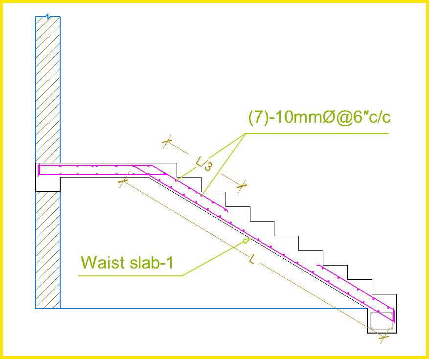 Distribution bar no-7 in waist slab-1