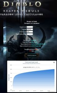 Diablo paragon levelling chart in Reaper of Souls