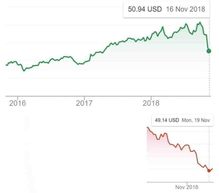 market-shareprice-manipulation