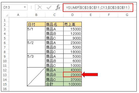 excel2_3
