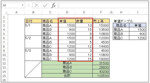 excel3_1