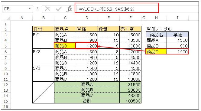 excel3_4