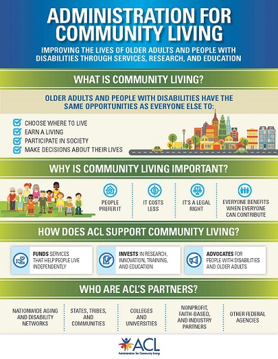 Which Community Benefits Most From A Community Health Program : which, community, benefits, health, program, About, Community, Living, Administration
