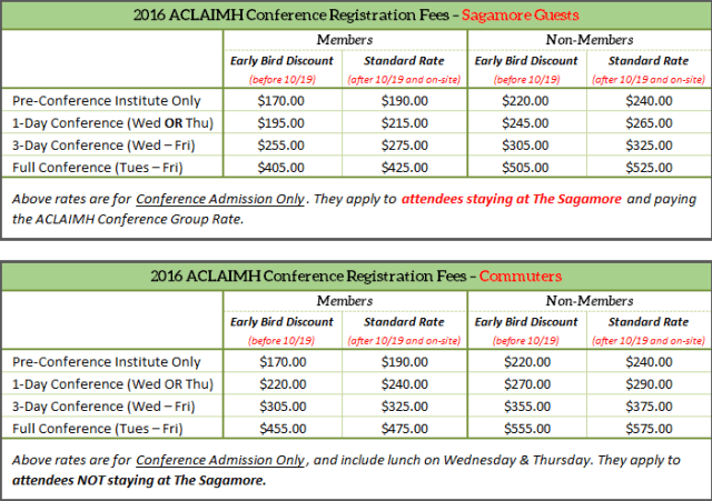 2016 Conference Registration Fees