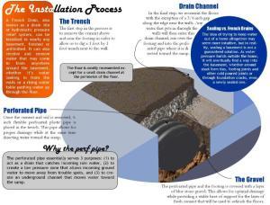 french drain installation process acm basement waterproofing