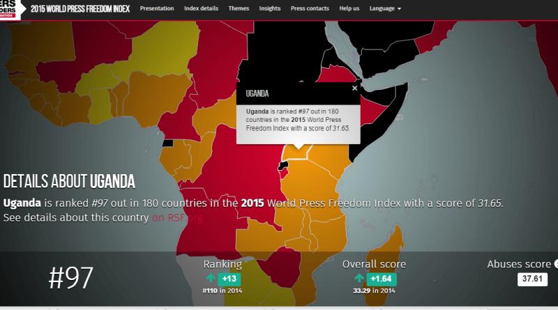 Uganda press freedom 2015