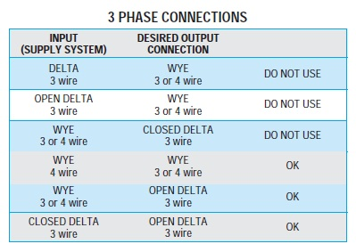 buck boost transformer connection diagram cat5 phone wiring buck-boost | acme faq page 2
