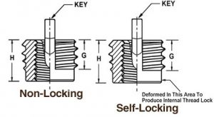 MS/NAS Keylocking Insert Selection Chart