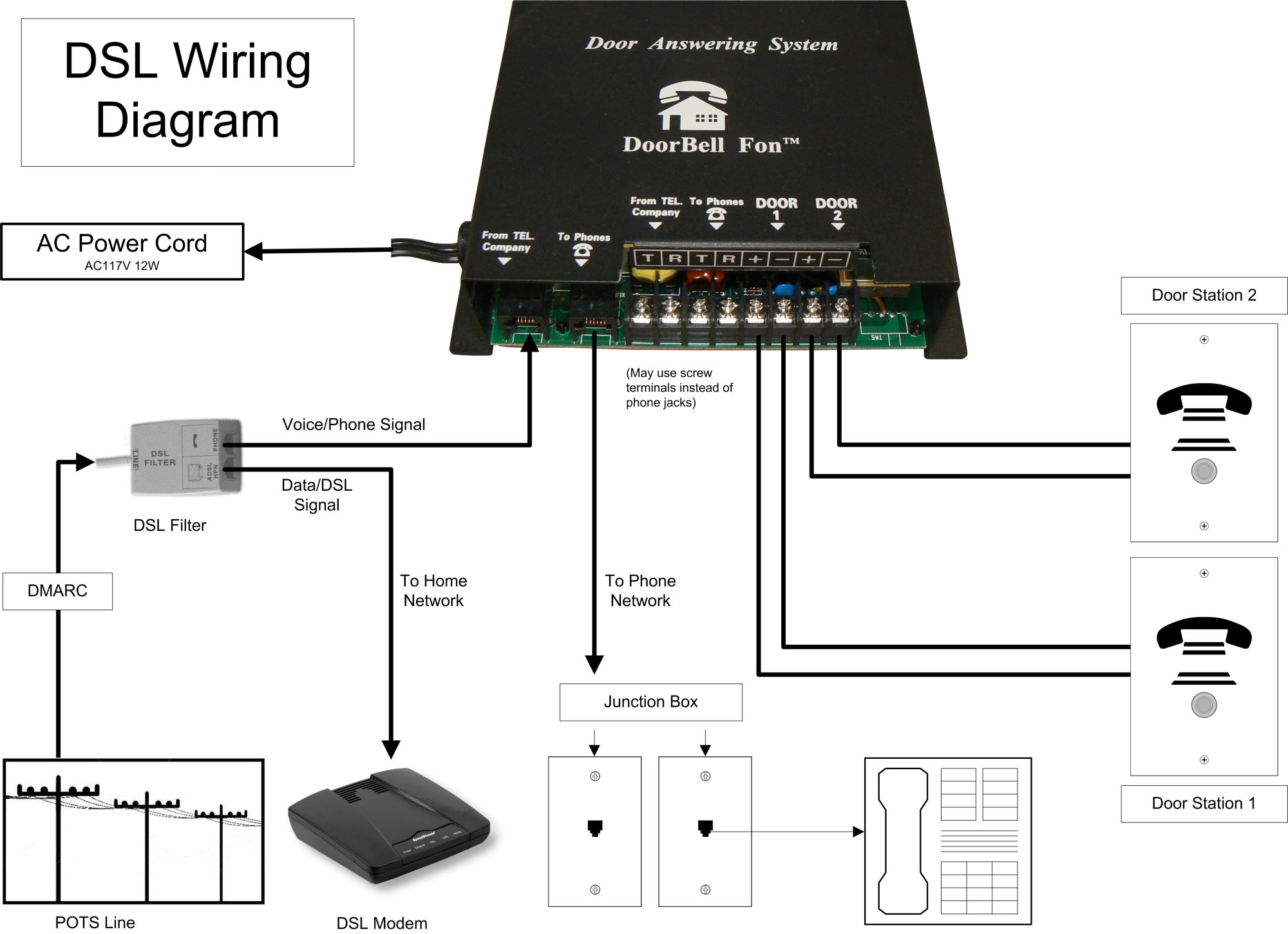 hight resolution of vonage wiring diagram trusted wiring diagrams wall mount tv wiring samsung tv parts diagram