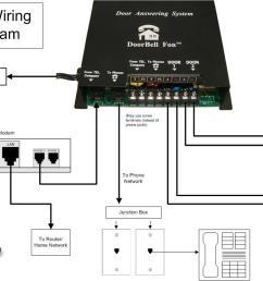 dsl wiring diagram [ 1060 x 744 Pixel ]