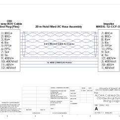 10base T Wiring Diagram Atm Component Uml Aloha Cabled Observatory Working With Aco