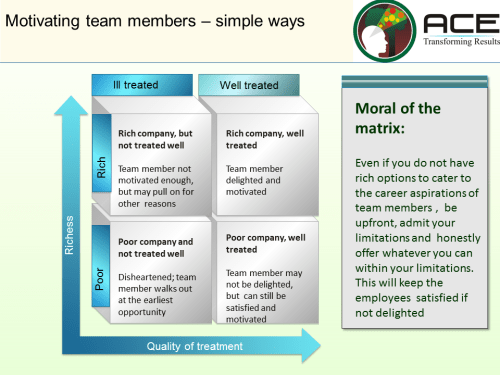 WIIFM-for-motivating-team