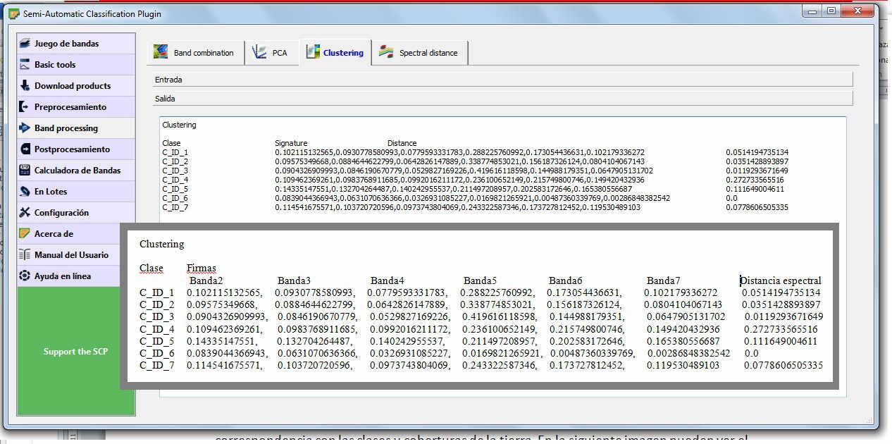 Clustering QGIS 3