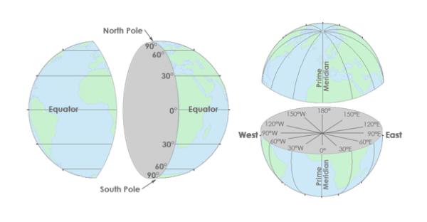 Cuadriculas de latitud, longitud y sistema de coordenadas
