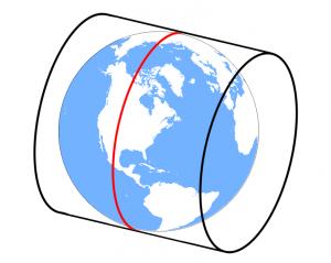 Cilindro transverso