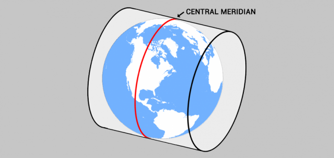 Meridiano central