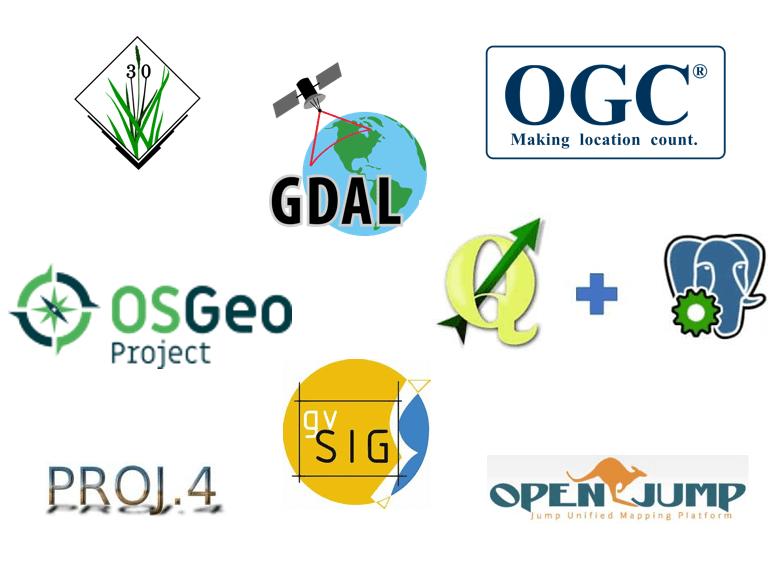 Software libre SIG GIS