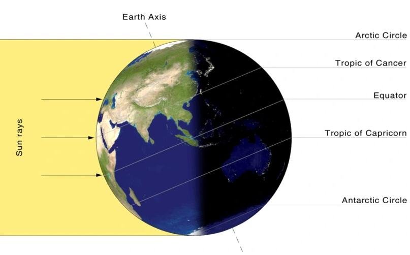 circulo_artico_antartico