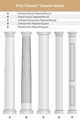 Poly Classic Columns A Concord Carpenter