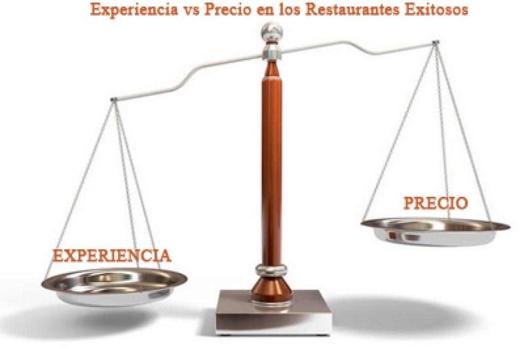 La relacion experiencia precio en el éxito de los restaurantes