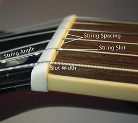 How To Replace The Nut On An Acoustic Guitar Acoustic Guitar