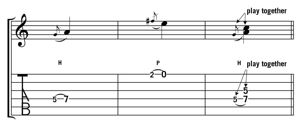 grace notes acoustic guitar notation