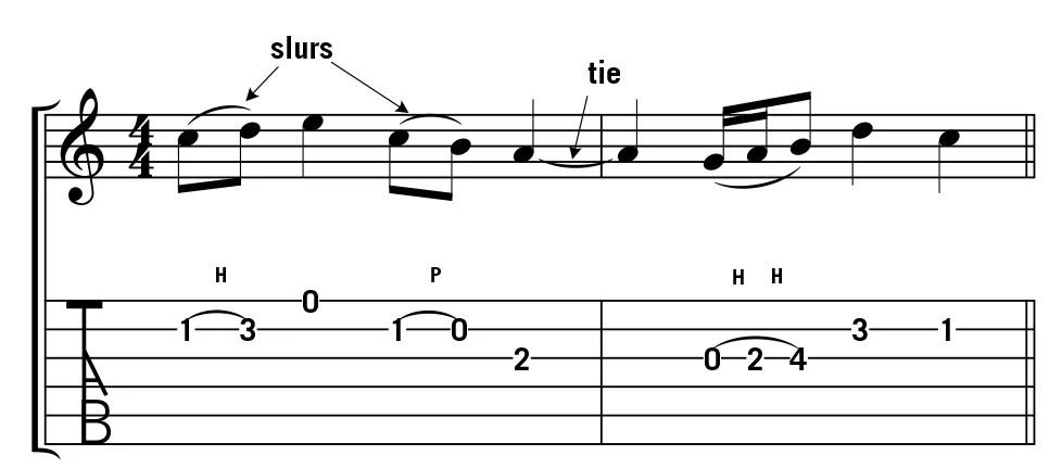 notation slurs