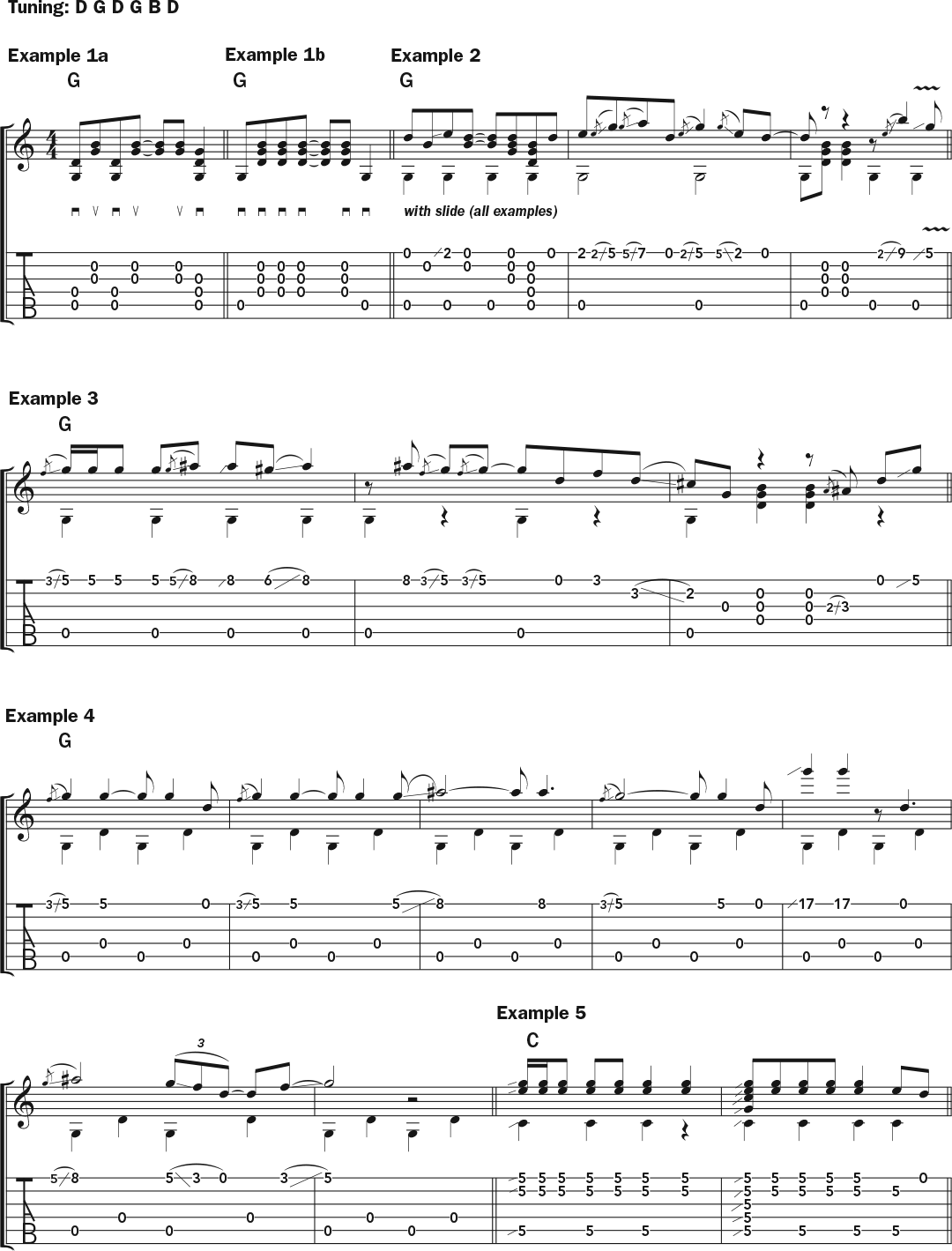 Musical examples 1 through 5 in standard notation and TAB