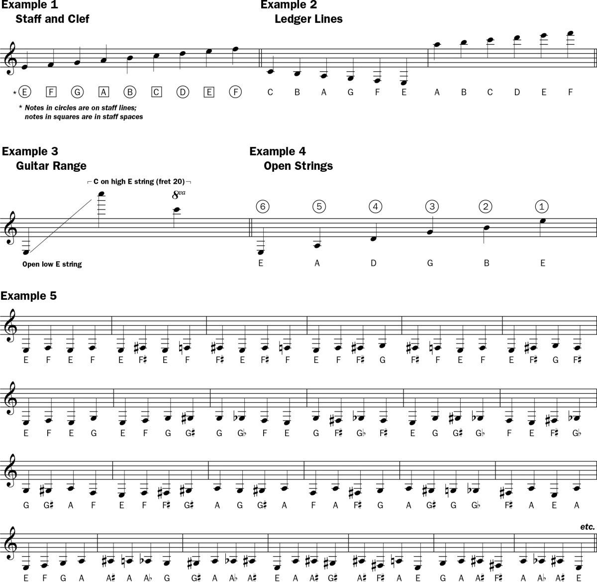 AG307_basics_notation