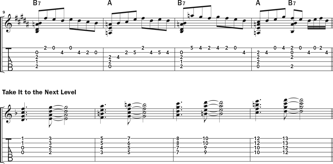 Playing modes on guitar music lesson music notation example 8 and next level