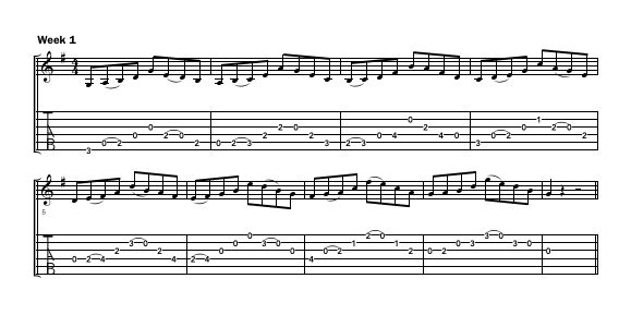 Musical example depicting standard notation and TAB for a harmonized major scale on guitar