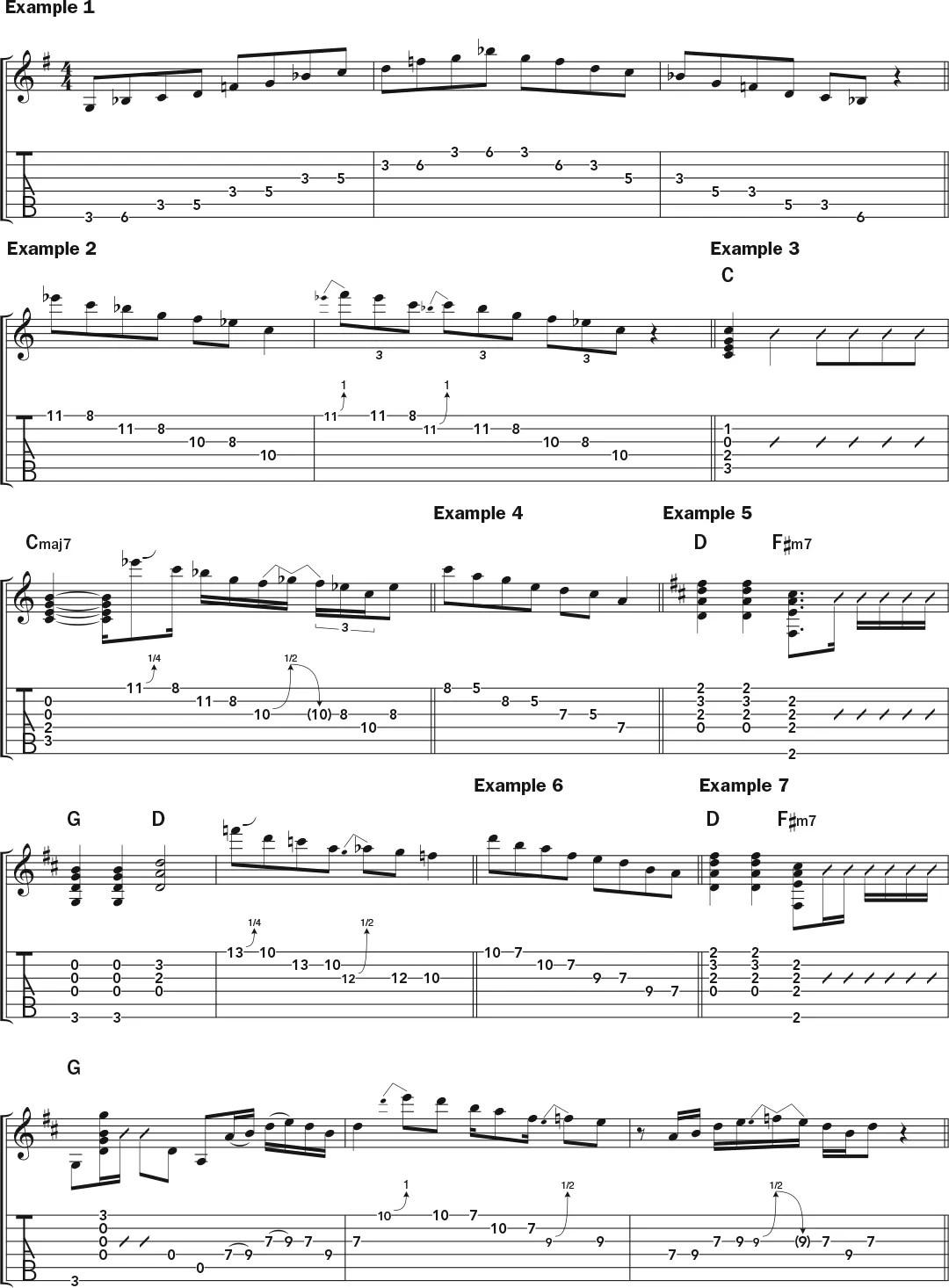 Minor Pentatonic Scale guitar lesson worksheet