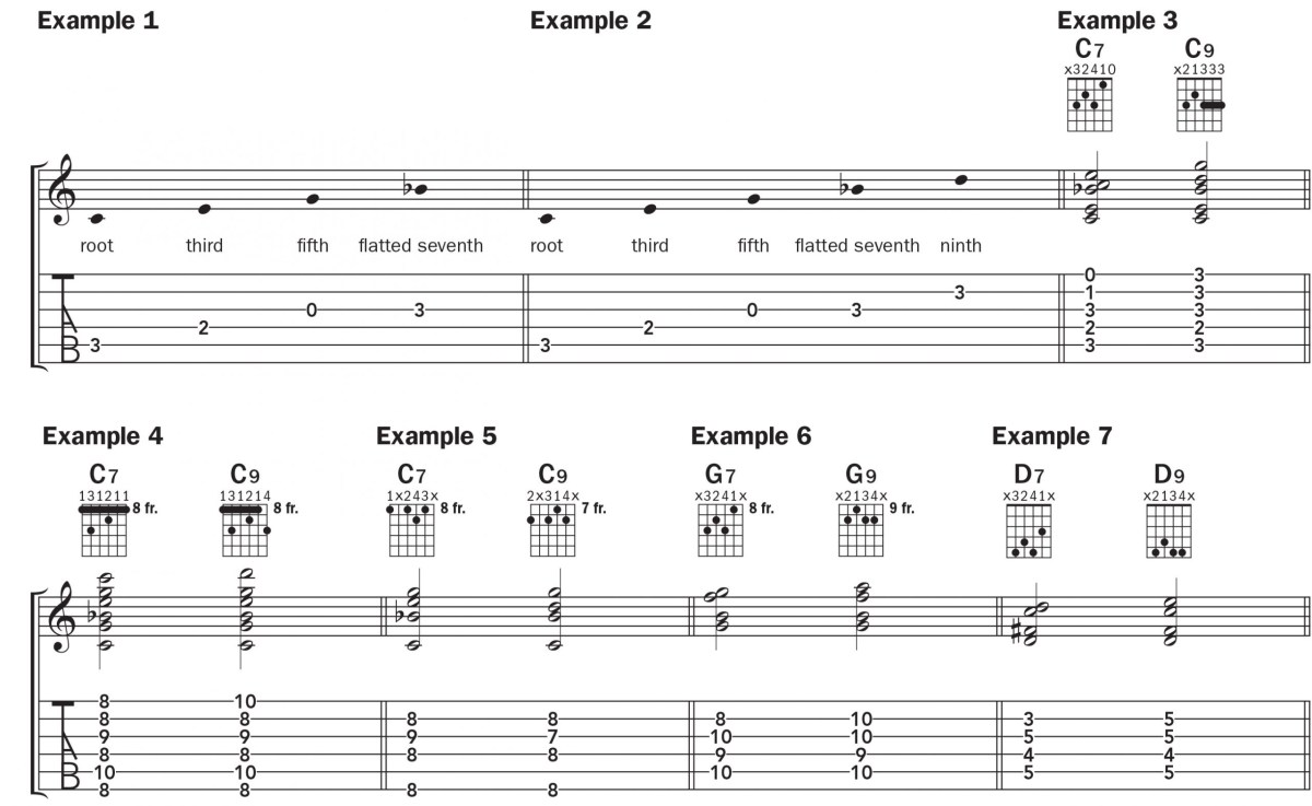 How to Play C15, G15, and D15   Chord by Chord   Acoustic Guitar