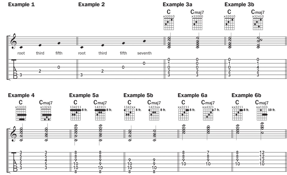 notation for 7 Ways to Play a C Major 7 guitar chord