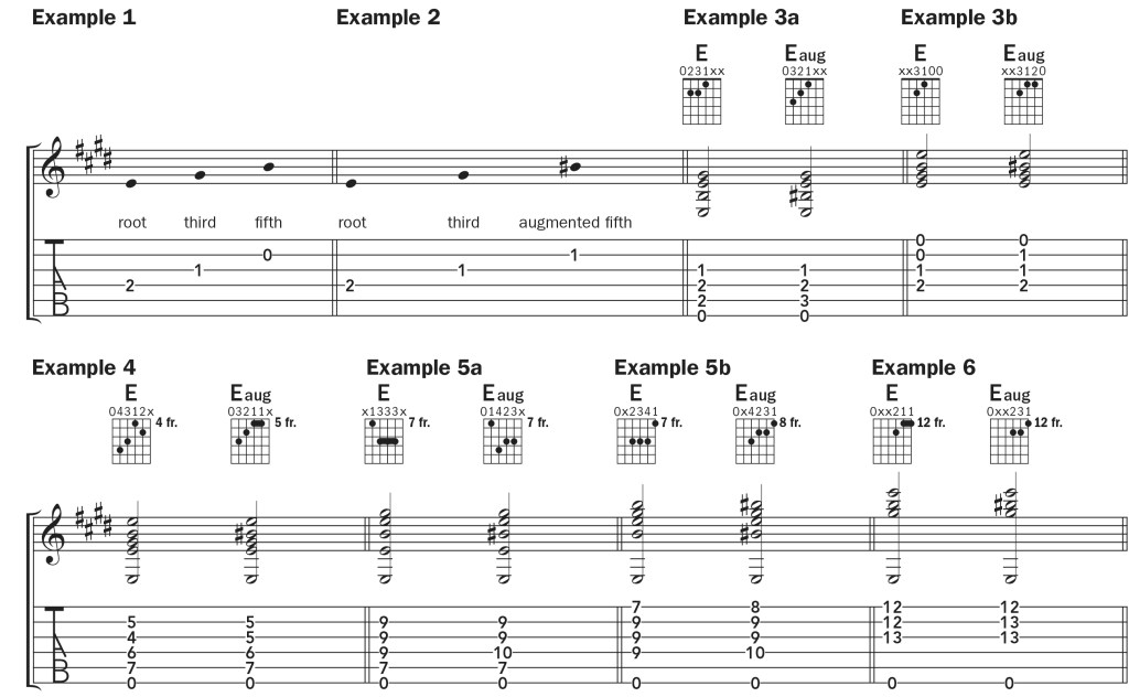 Example music shows the notes in an E major triad and in an Eaug triad