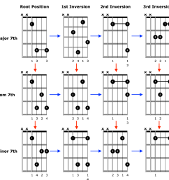 advanced sounding chords diagrams [ 918 x 870 Pixel ]