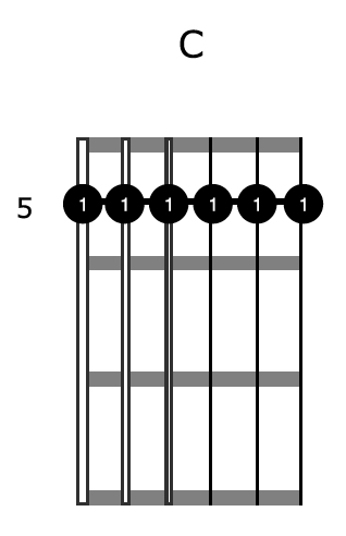 Discover 5 Cool Things About Open Tunings For Your
