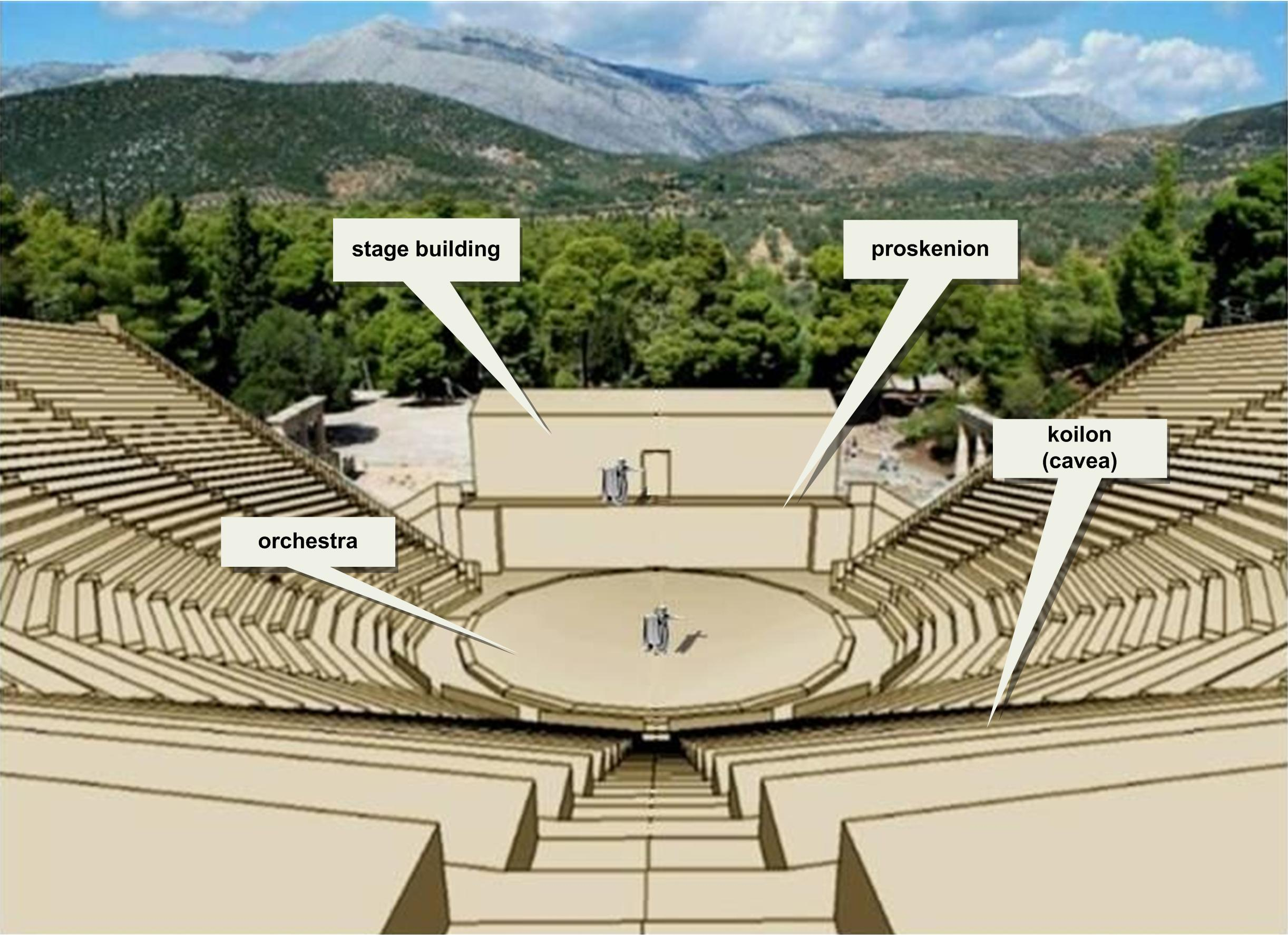 greek stage diagram kenmore electric dryer wiring  the origins of building acoustics for theatre and music